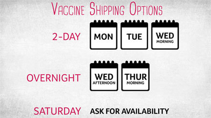 Pet Vaccine shipping options